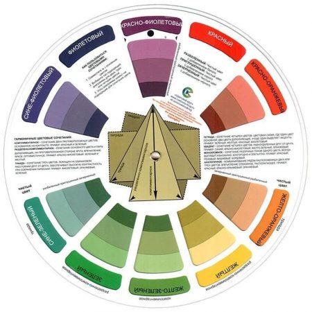 Флористический цветовой круг 1